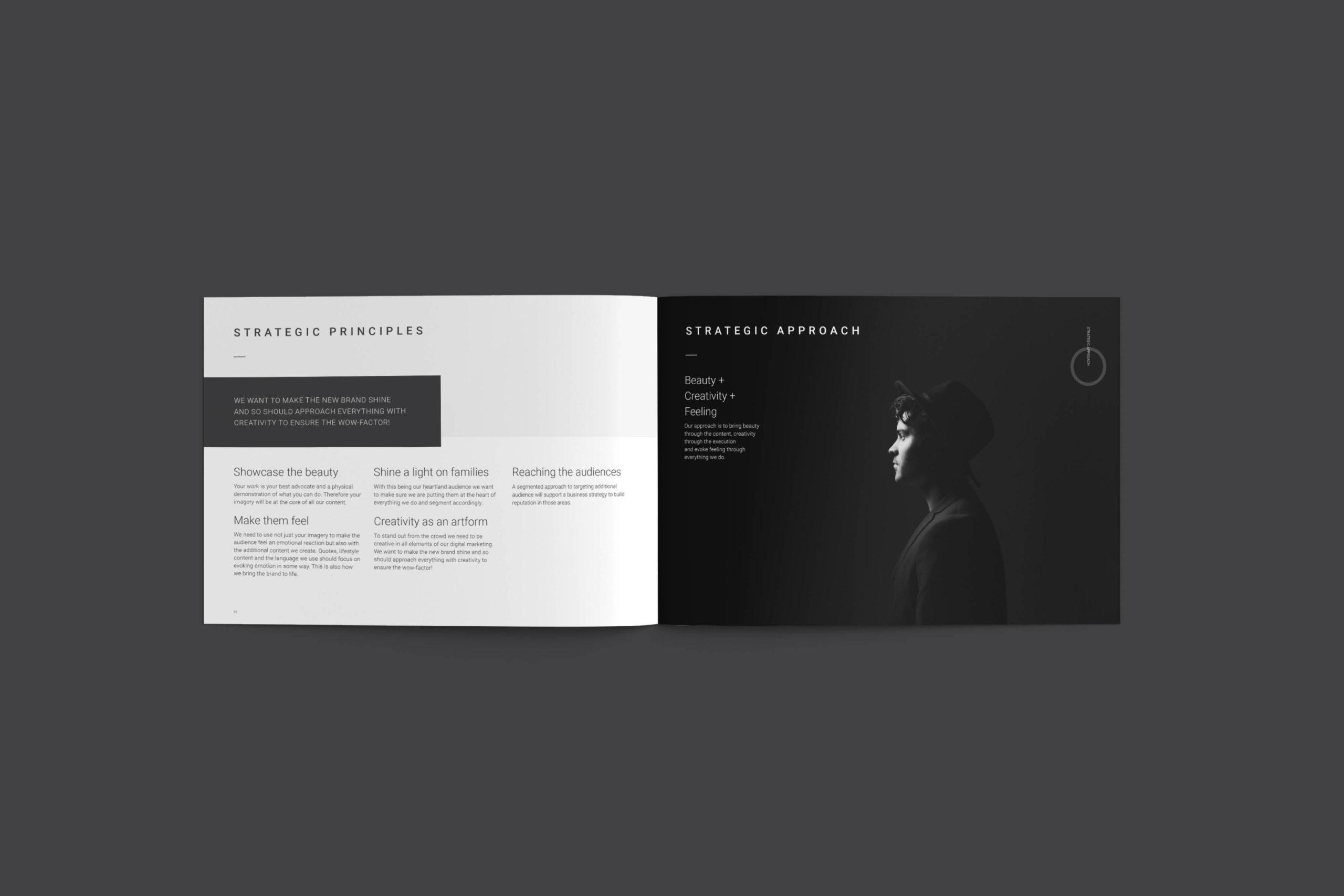 Fotograf HQ Rebrand Strategy